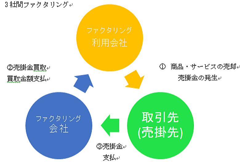 factoring3